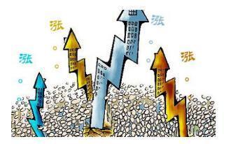 炒股必知量与价的八大规律